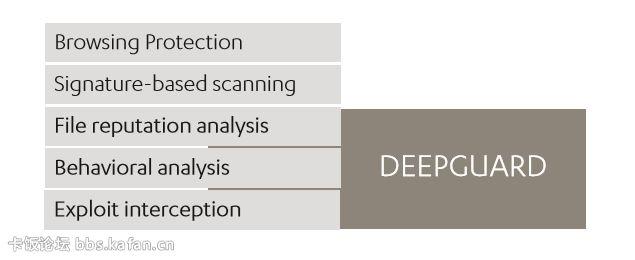 2015-11-23 15_31_30-deepguard_whitepaper.pdf - Microsoft Edge.jpg
