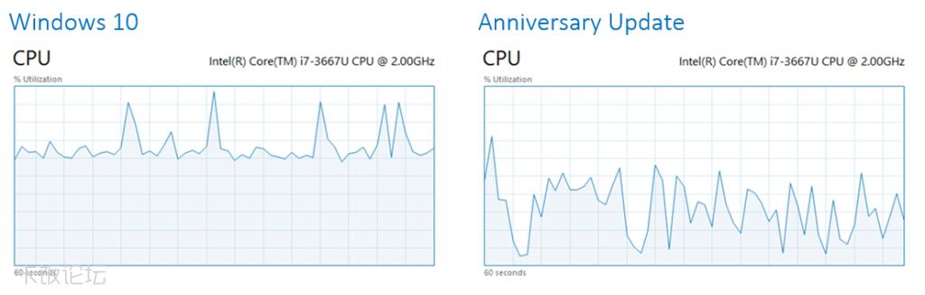cpu-utilization-1024x327.png