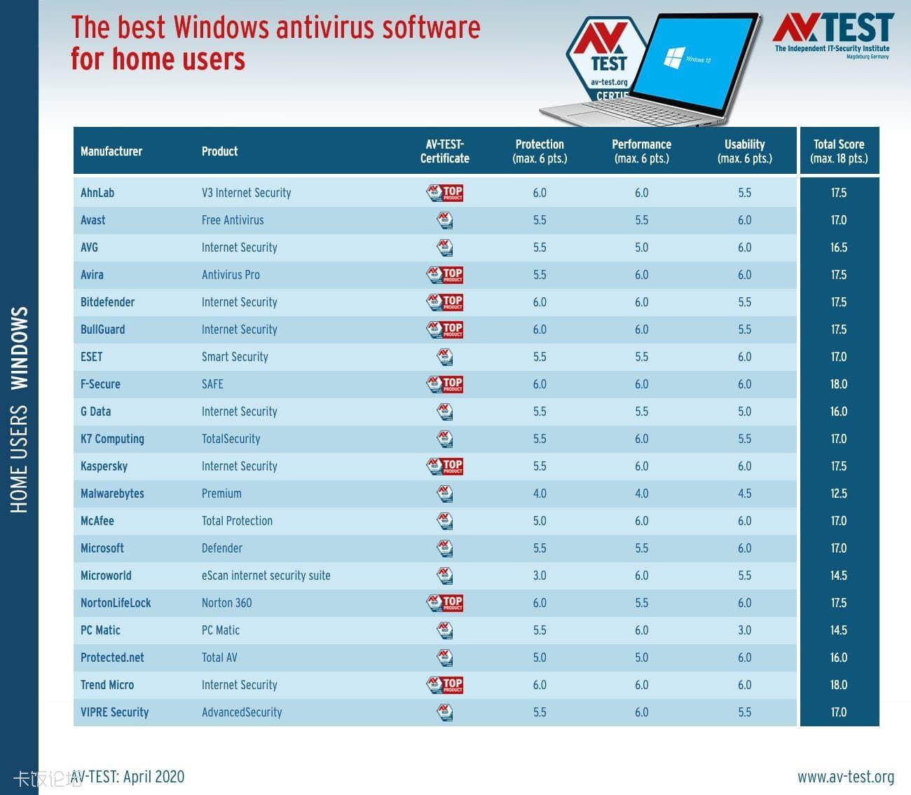 the-best-windows-antivirus.jpg