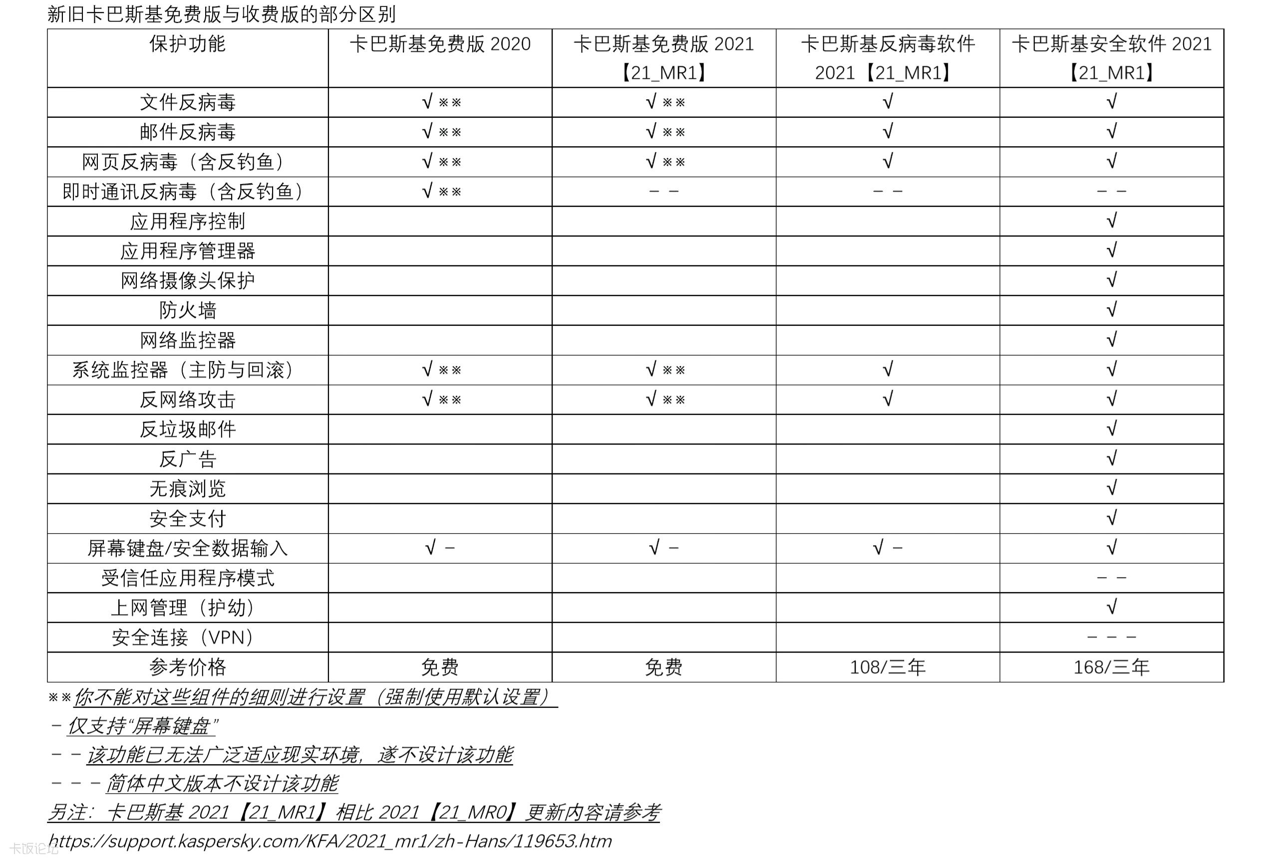 卡巴斯基2021(CUnet)(noise_scale)(Level0)(tta)(width 2560).png