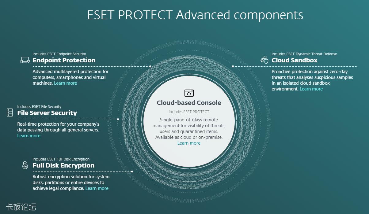 ESET PROTECT Advanced 产品体验报告