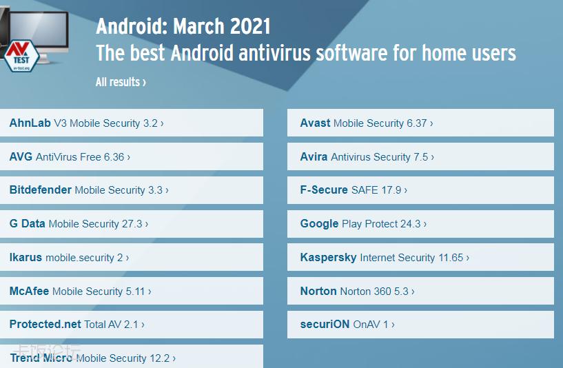 15款安卓安全APP测试结果分析