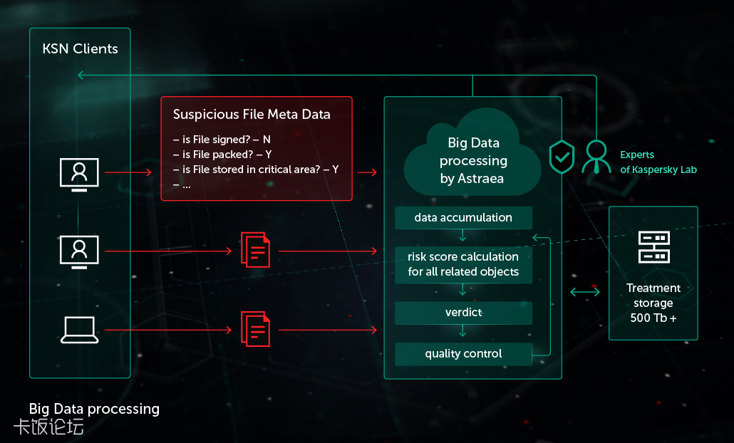 大数据.png
